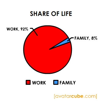 shareoflife